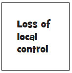 Loss of local control